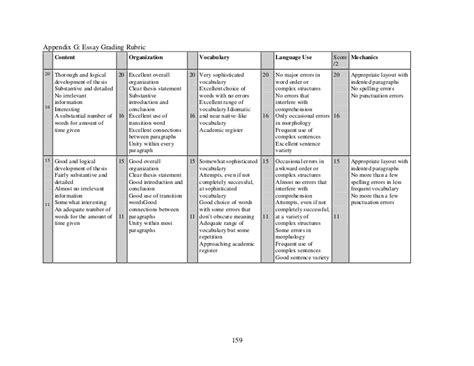 College Application Essay Scoring Rubric College Application Essay Scoring Rubric