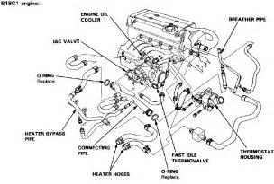 1999 honda civic engine diagram 1999 honda civic front sway bar diagram wiring diagrams