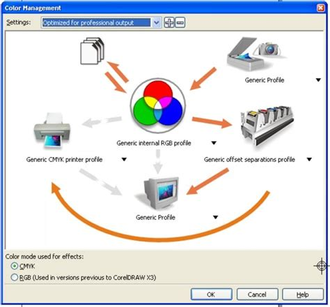 offset in coreldraw x5 colour management in coreldraw x6 to match x3 coreldraw