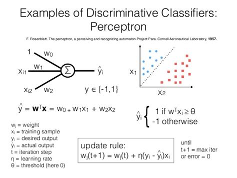 pattern classification theory pattern classification using perceptron ppt exles of