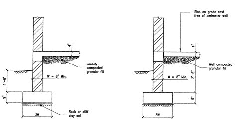 section off building guidelines drawings section b concrete construction