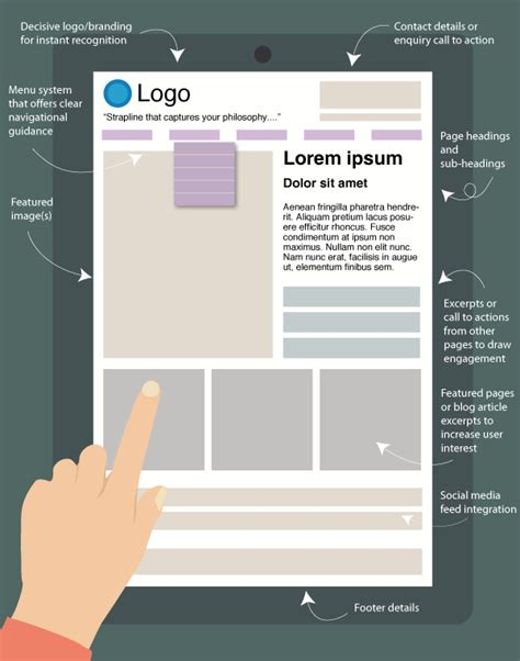 Layout Web Ideas | web design ideas arcimedia web agency