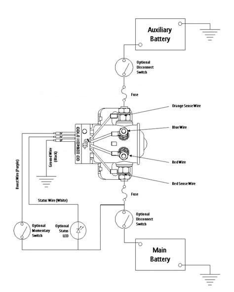 Boat Dual Battery Wiring Diagram Untpikapps