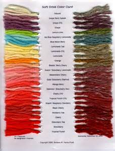 how to dye alpaca fiber with kool aid alpacabytes 171 dutch hollow acres