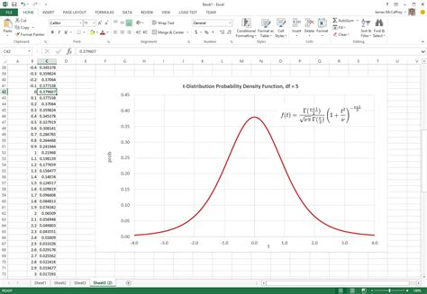 pattern of distribution test exle graphing the t distribution probability density function