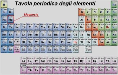 potassio tavola periodica cloruro di magnesio