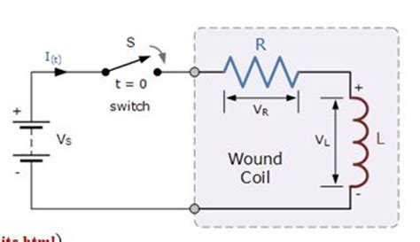 function of inductor in circuit inductor practice questions page