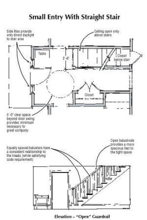 basic stair layout quizlet fitting the main stair to the entry jlc online