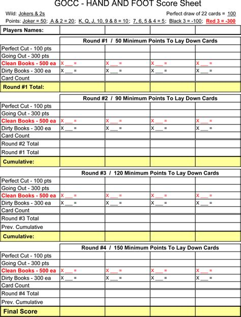 and foot score sheet printable and foot score sheets in pdf