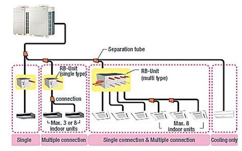 ac system diagram pdf smartdraw diagrams