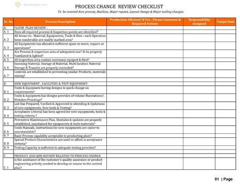 What Is Process Change Review Checklist Process Checklist Template