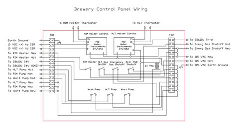 electric brewery panel wiring diagram home