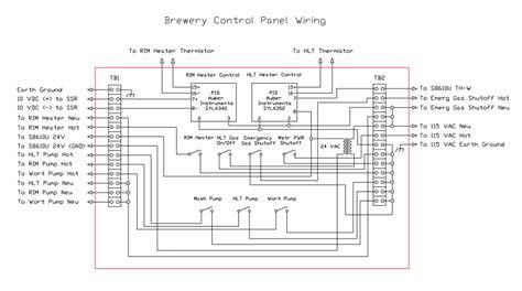 yanmar instrument panel wiring diagram electrical wiring