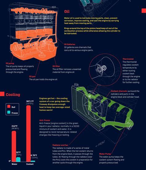 how a car engine works gigazine アニメーションでエンジンの仕組みを解説する how a car engine works gigazine