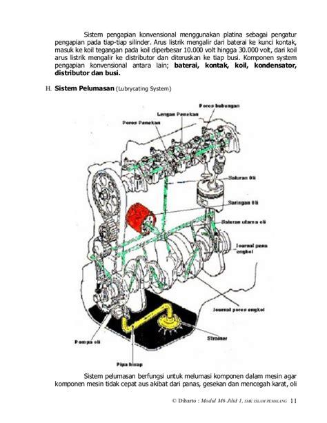 Modul Pemeliharaan modul pemeliharaan komponen engine