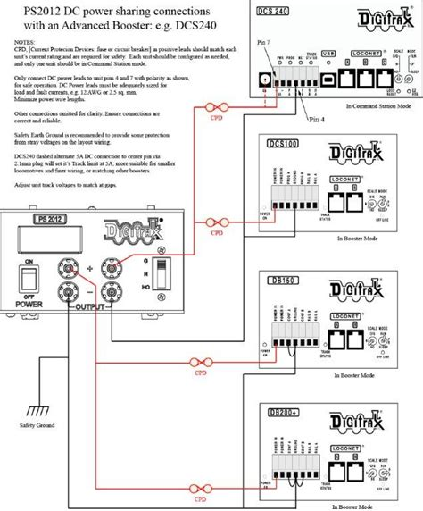 empire builder digitrax wiring diagram lgb wiring diagram