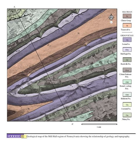 how to draw a geological cross section 1 draw a geologic cross section on the topographi