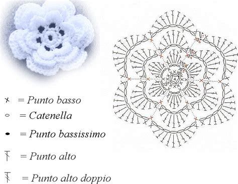 schema fiore all uncinetto intrecci incantati schema fiori all uncinetto uncinetto