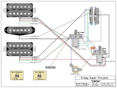 dimarzio ibz wiring diagram wiring diagram
