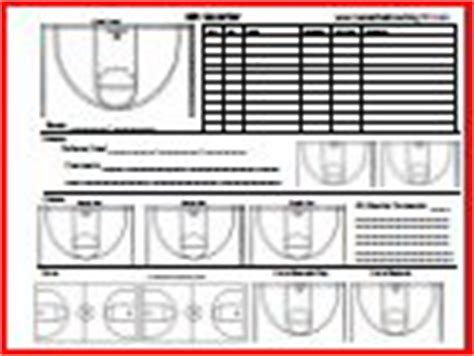 scouting report template basketball basketball coaching 101 scouting reports