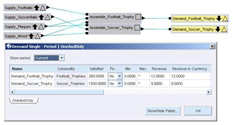 Oracle Strategic Network Optimization Implementation Guide