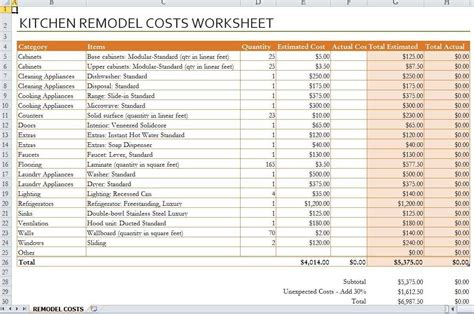 remodel cost spreadsheet remodel cost estimating house renovation spreadsheet template uk haisume