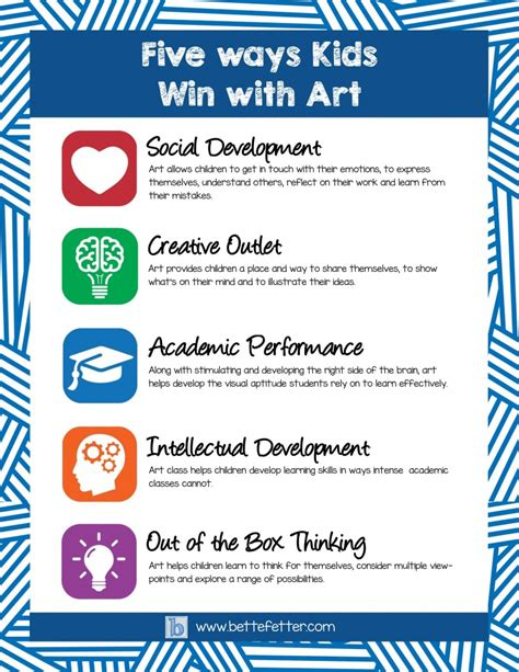 arts education why is it important arts to grow benefits of art art for kids podcast bette fetter