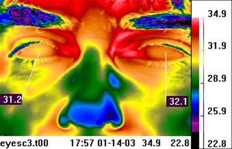 Online Infrared Training Courses For Study Of Medical And Greentech Imaging Reviews About Us