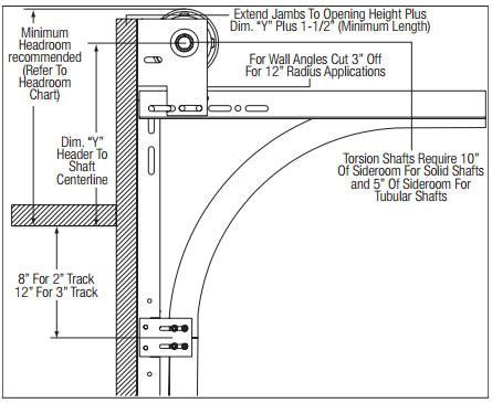 Garage Door Requirements by Finest Doorman Loading Dock New Jersey New York