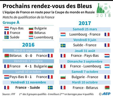 Calendrier Qualification Mondial 2018 Mondial 2018 Un Hommage 224 Rendre Et Trois Points