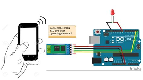 tutorial android bluetooth control leds with your android arduino bluetooth module