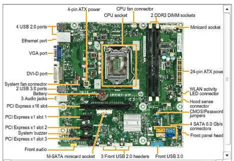 layout of pc motherboard hp pavilion 500 277c motherboard diagram and other