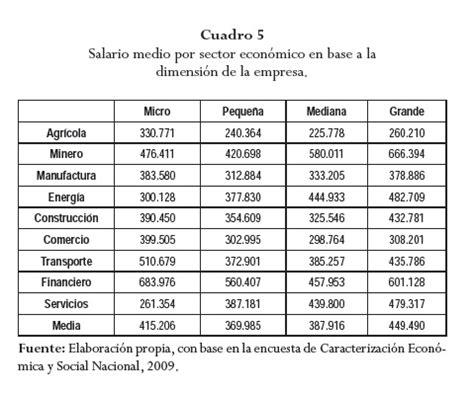 consejo de estado colombia salario en colombia 2016 salario en colombia segun pirry salario en colombia