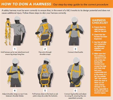how to put a harness on a ridgegear 2 point front and rear d fall arrest harness