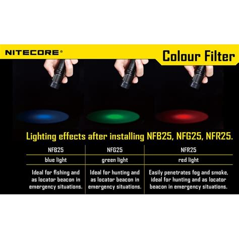 Nitecore Beam Colour Filter For Flashlights 25mm Nfr25 Nitecore Beam Colour Filter For Flashlights 25mm Nfr25 Jakartanotebook