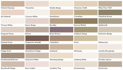 kwal color paint chart home it s all in the details
