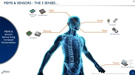 wearable technology research paper autonomous vehicles research papers