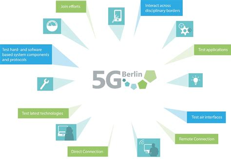 Research Paper On 5g Wireless Technology by Launch Of The 5g Test Field In Berlin 5g