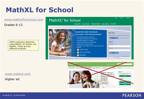 Mat Xl For School by Ppt Mathxl For School Connected Mathematics 3 Lorie