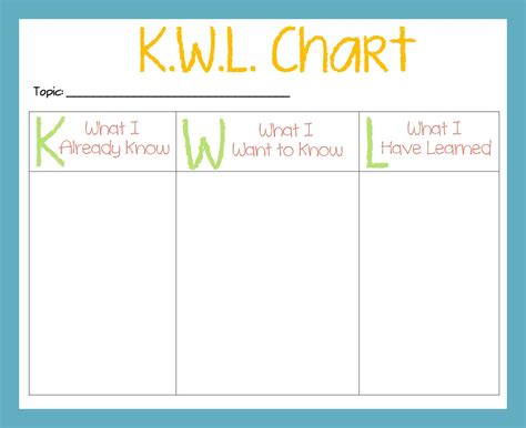 k w l chart crystal s teaching and learning portfolio