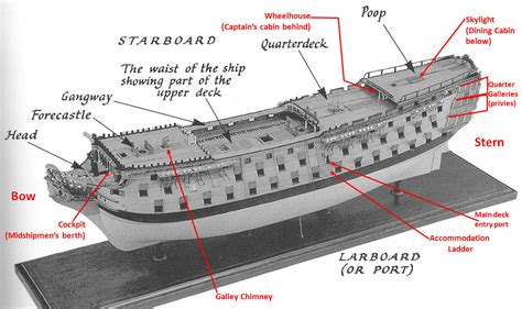 sections of a boat ship mentioned in the book click to see the full image in