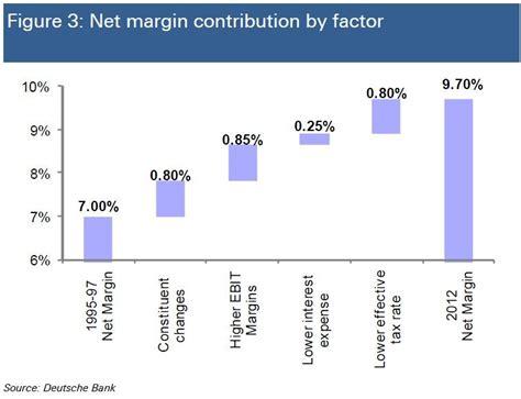 deutsche bank profit baml deutsche bank defend record high profit margins