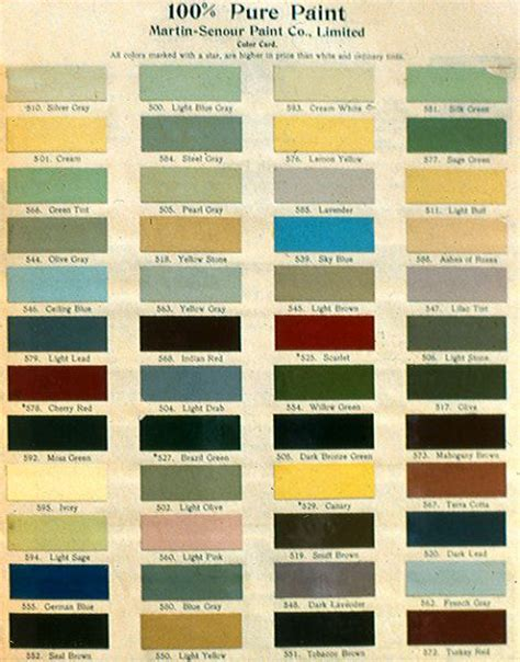 17 best images about heritage paint colors mostly 1900 s on paint colors house