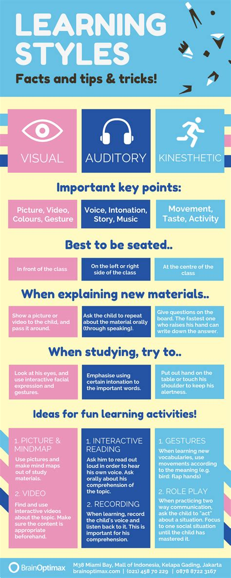 learning learning explained to your a guide for beginners machine learning books tips about child s learning styles infographic brain