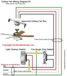 Wiring For A Ceiling Fan With Light Ceiling Fan Wiring Diagram 1