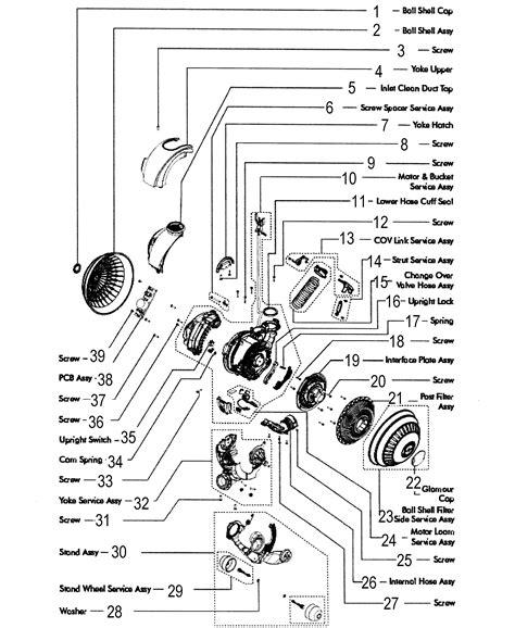 dyson vacuum parts diagram motor assy diagram parts list for model dc65 dyson inc