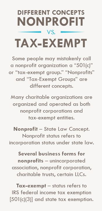 irs code section 105 non profit organizations irs code