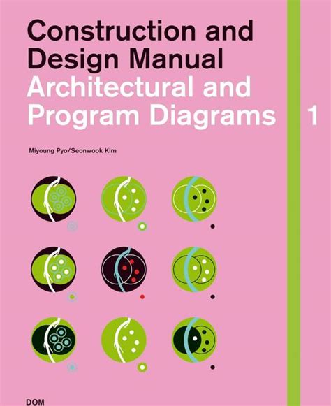 the domly dom manual books architectural and program diagrams 1 planum the