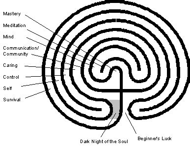 labyrinth template 2013 june 25