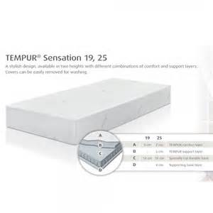 King Size Tempurpedic Bed Price Tempur Sensation 25cm King Size Mattress At The Best